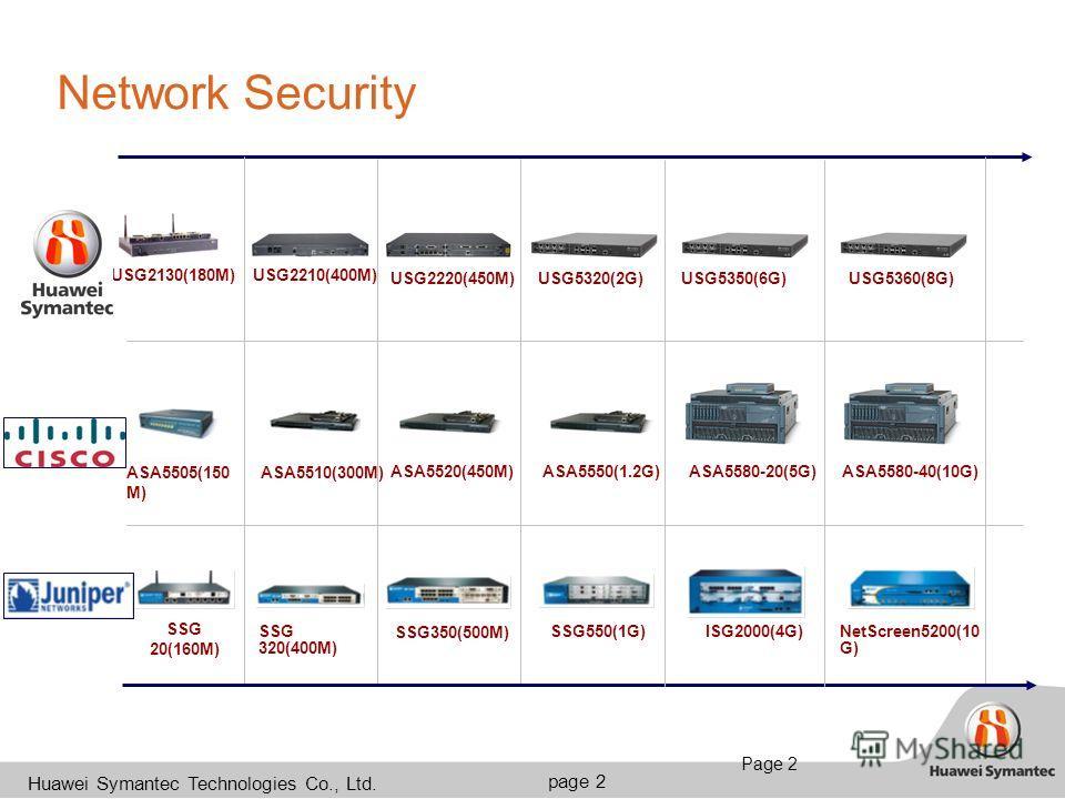 35-40pt Arial Arial Black R:222 G:100 B:34 35-40pt R:222 G:100 B:34 20pt (2-5 ) 18pt Arial Arial Black 20pt (2-5 ) 18pt. 13 page 2 Huawei Symantec Technologies Co., Ltd. Page 2 Network Security USG2130(180M) ASA5505(150 M) ASA5510(300M) ASA5520(450M)