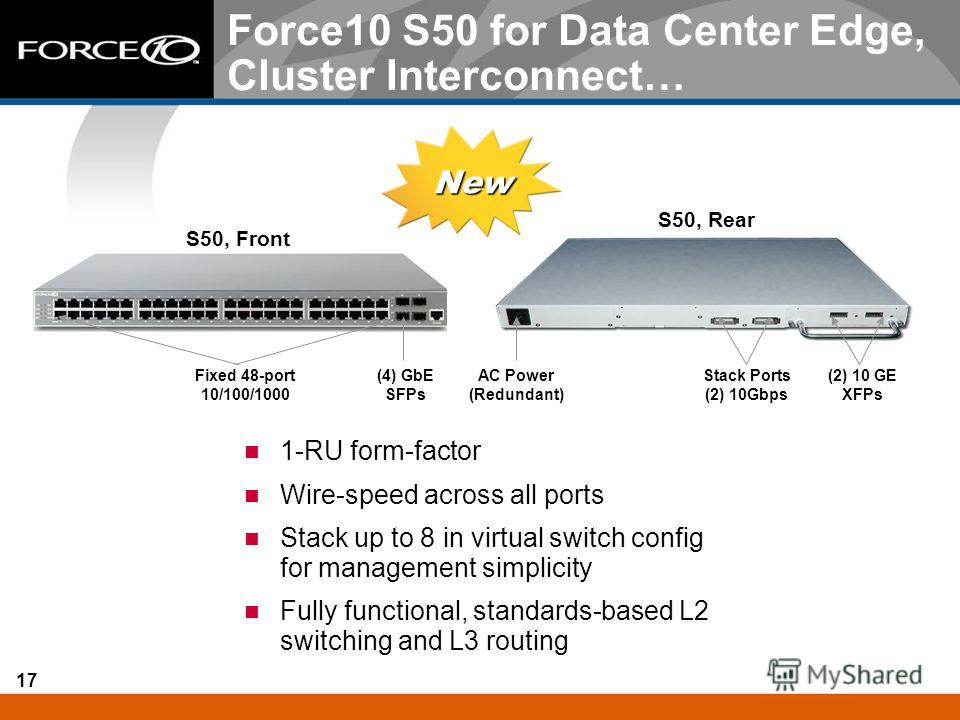 17 Force10 S50 for Data Center Edge, Cluster Interconnect… 1-RU form-factor Wire-speed across all ports Stack up to 8 in virtual switch config for management simplicity Fully functional, standards-based L2 switching and L3 routing New S50, Front S50,