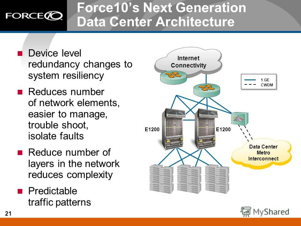 21 Force10s Next Generation Data Center Architecture Device level redundancy changes to system resiliency Reduces number of network elements, easier to manage, trouble shoot, isolate faults Reduce number of layers in the network reduces complexity Pr