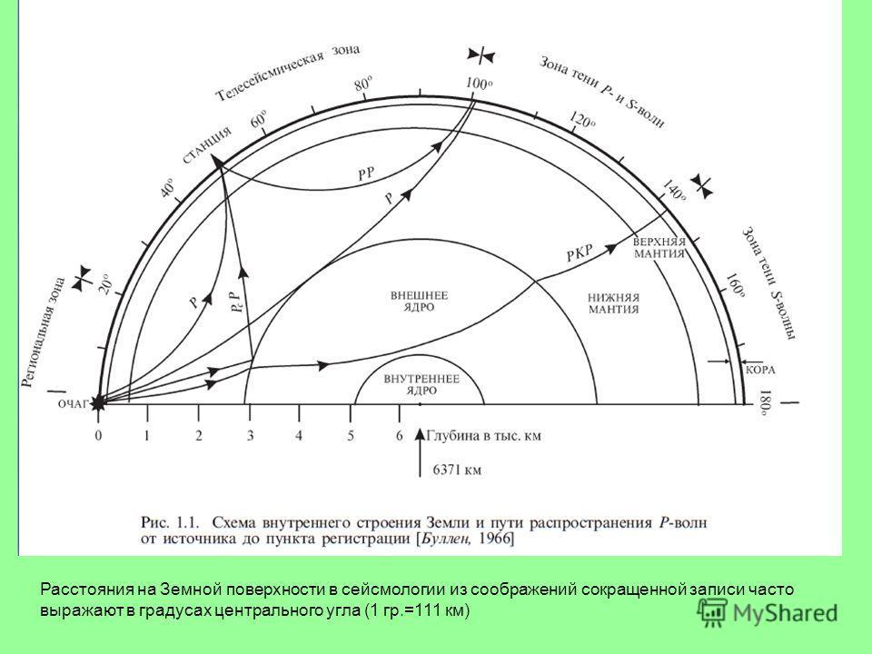 Расстояния на Земной поверхности в сейсмологии из соображений сокращенной записи часто выражают в градусах центрального угла (1 гр.=111 км)