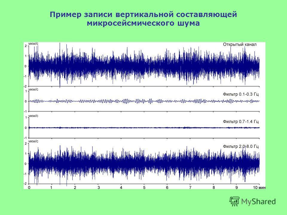 Пример записи вертикальной составляющей микросейсмического шума