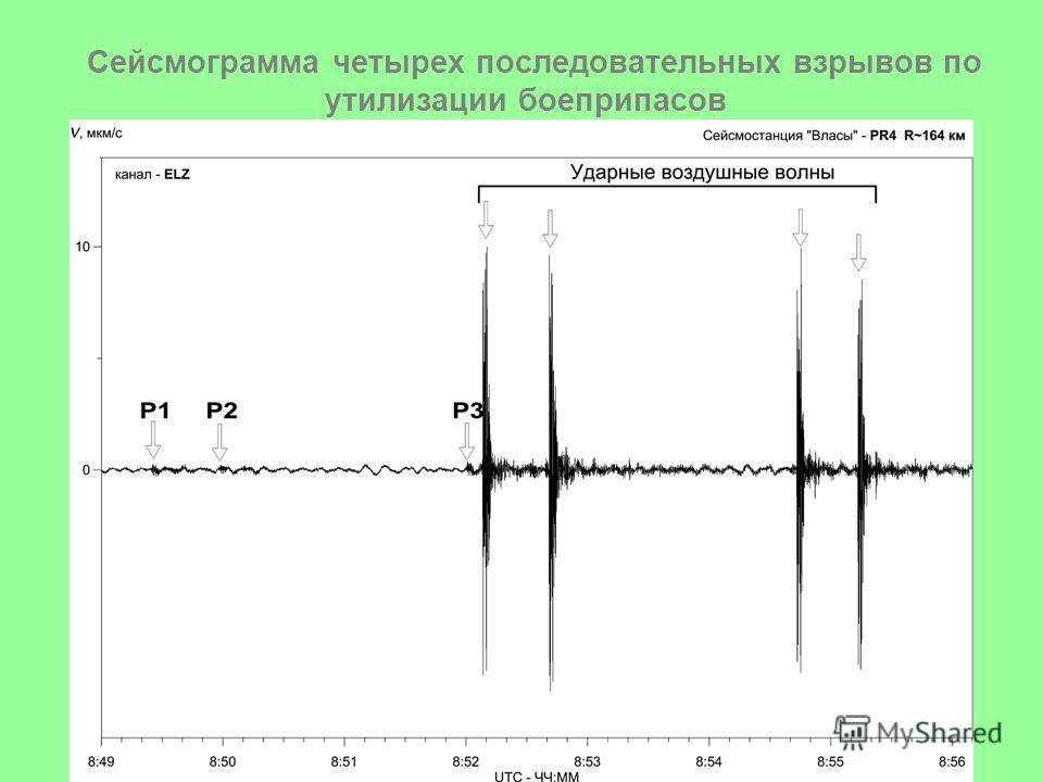 Сейсмограмма четырех последовательных взрывов по утилизации боеприпасов
