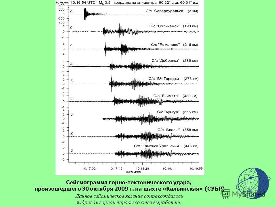 Сейсмограмма горно-тектонического удара, произошедшего 30 октября 2009 г. на шахте «Кальинская» (СУБР) Данное сейсмическое явление сопровождалось выбросом горной породы со стен выработки.