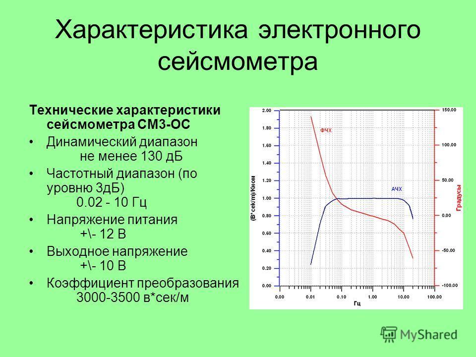 Характеристика электронного сейсмометра Технические характеристики сейсмометра СМ3-ОС Динамический диапазон не менее 130 дБ Частотный диапазон (по уровню 3 дБ) 0.02 - 10 Гц Напряжение питания +\- 12 В Выходное напряжение +\- 10 В Коэффициент преобраз