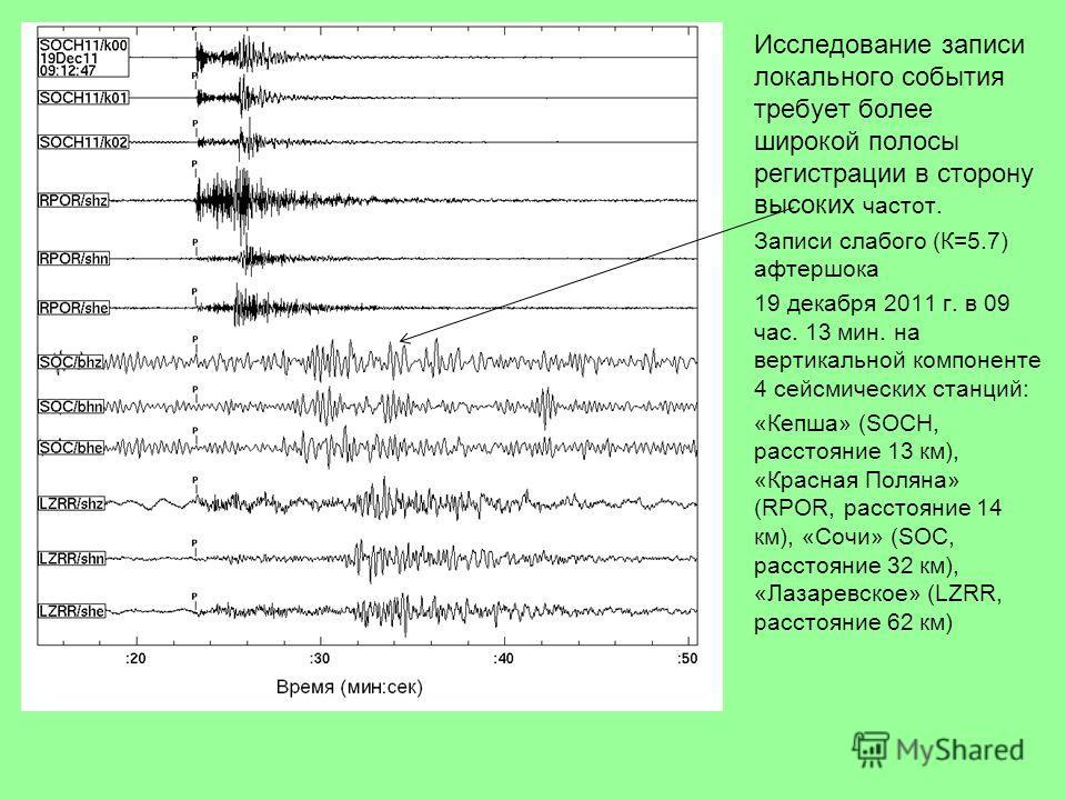 Исследование записи локального события требует более широкой полосы регистрации в сторону высоких частот. Записи слабого (К=5.7) афтершока 19 декабря 2011 г. в 09 час. 13 мин. на вертикальной компоненте 4 сейсмических станций: «Кепша» (SOCH, расстоян