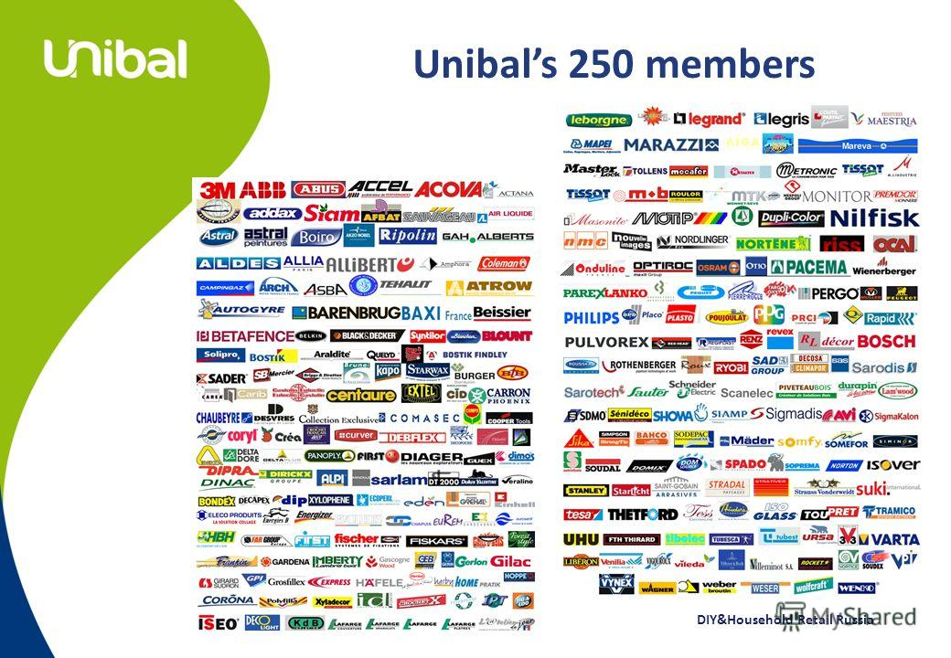 DIY&Household Retail Russia Unibals 250 members