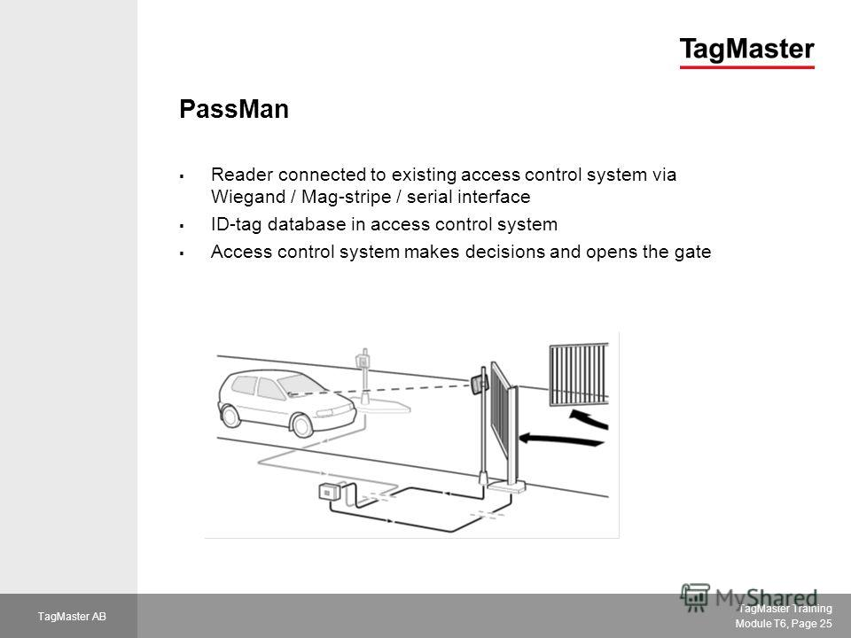 TagMaster Training Module T6, Page 25 TagMaster AB PassMan Reader connected to existing access control system via Wiegand / Mag-stripe / serial interface ID-tag database in access control system Access control system makes decisions and opens the gat