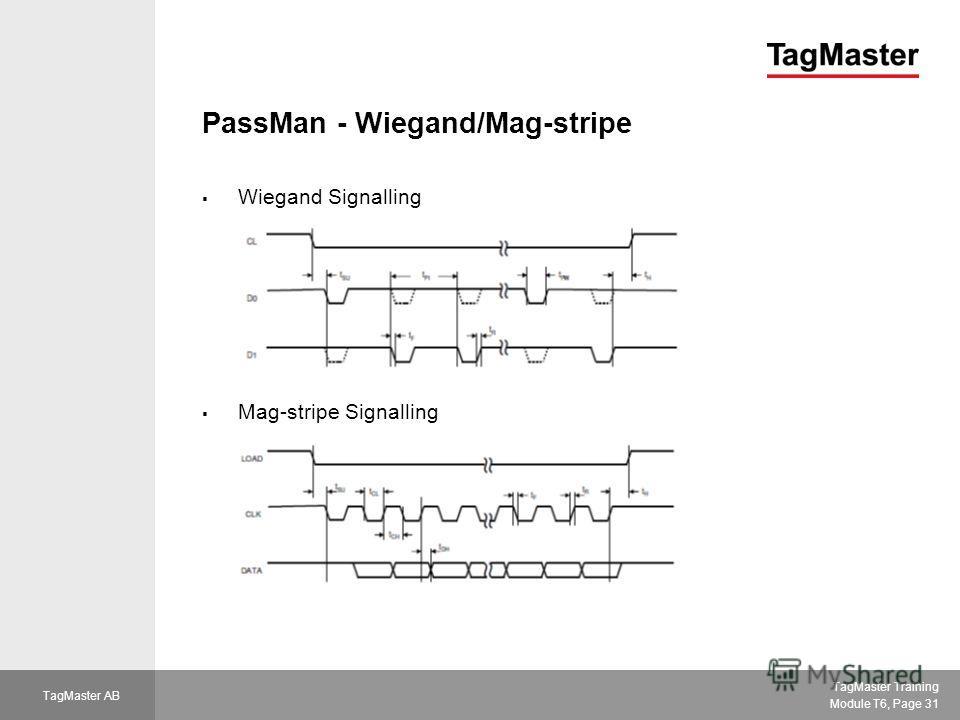 TagMaster Training Module T6, Page 31 TagMaster AB PassMan - Wiegand/Mag-stripe Wiegand Signalling Mag-stripe Signalling