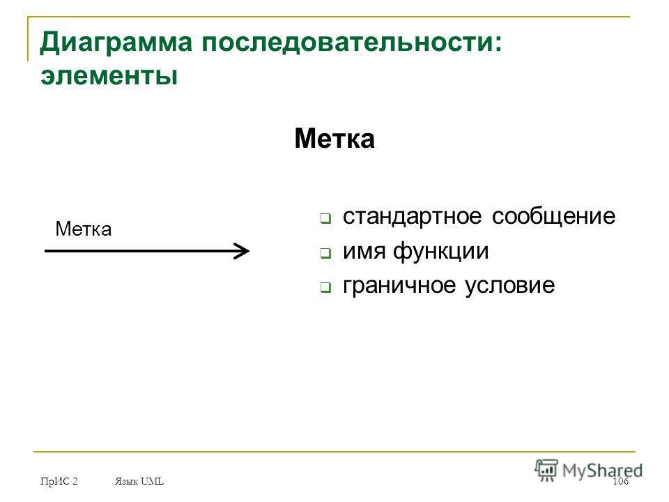 ПрИС 2 Язык UML 106 Метка стандартное сообщение имя функции граничное условие Диаграмма последовательности: элементы Метка