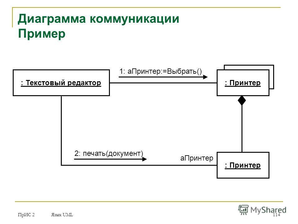 ПрИС 2 Язык UML 114 Диаграмма коммуникации Пример : Текстовый редактор: Принтер 1: а Принтер:=Выбрать() 2: печать(документ) а Принтер