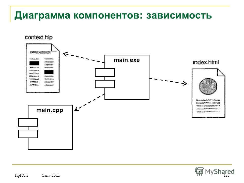 ПрИС 2 Язык UML 125 Диаграмма компонентов: зависимость main.exe main.cpp