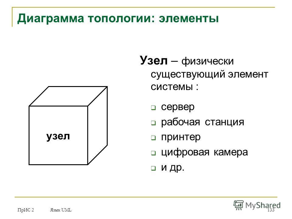 ПрИС 2 Язык UML 133 Узел – физически существующий элемент системы : сервер рабочая станция принтер цифровая камера и др. Диаграмма топологии: элементы узел