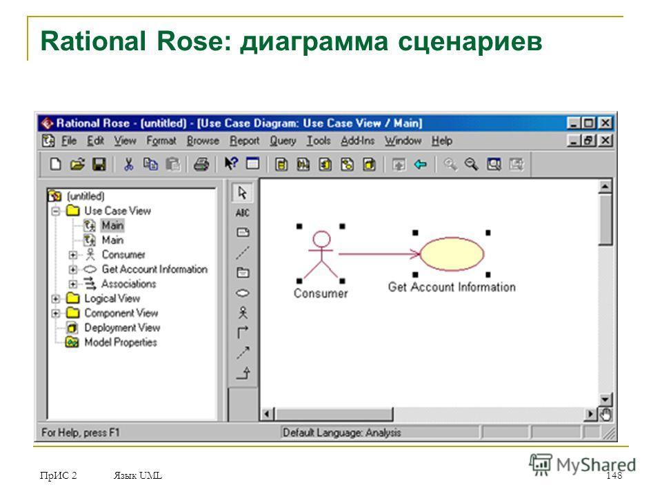 ПрИС 2 Язык UML 148 Rational Rose: диаграмма сценариев