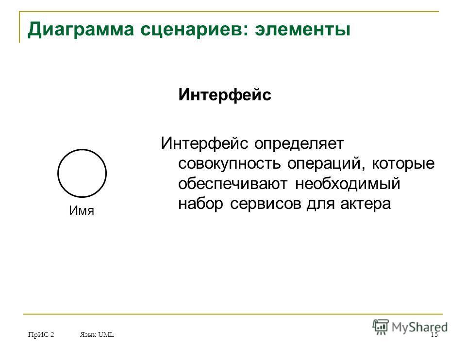 ПрИС 2 Язык UML 15 Диаграмма сценариев: элементы Интерфейс Интерфейс определяет совокупность операций, которые обеспечивают необходимый набор сервисов для актера Имя
