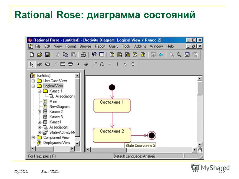 ПрИС 2 Язык UML 150 Rational Rose: диаграмма состояний