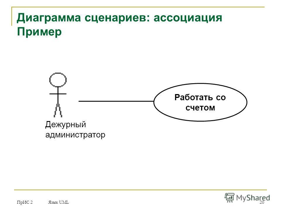 ПрИС 2 Язык UML 20 Диаграмма сценариев: ассоциация Пример Дежурный администратор Работать со счетом