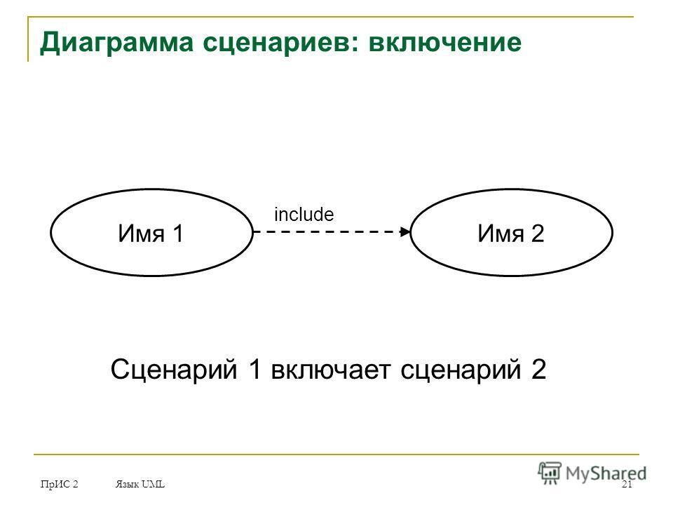ПрИС 2 Язык UML 21 Диаграмма сценариев: включение Имя 1Имя 2 include Сценарий 1 включает сценарий 2