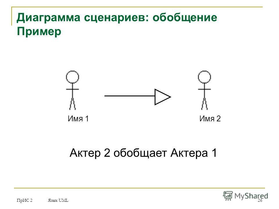 ПрИС 2 Язык UML 26 Диаграмма сценариев: обобщение Пример Имя 2Имя 1 Актер 2 обобщает Актера 1