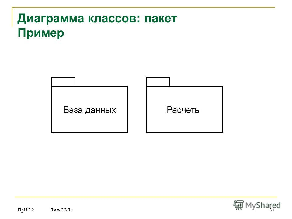 ПрИС 2 Язык UML 34 Диаграмма классов: пакет Пример База данных Расчеты