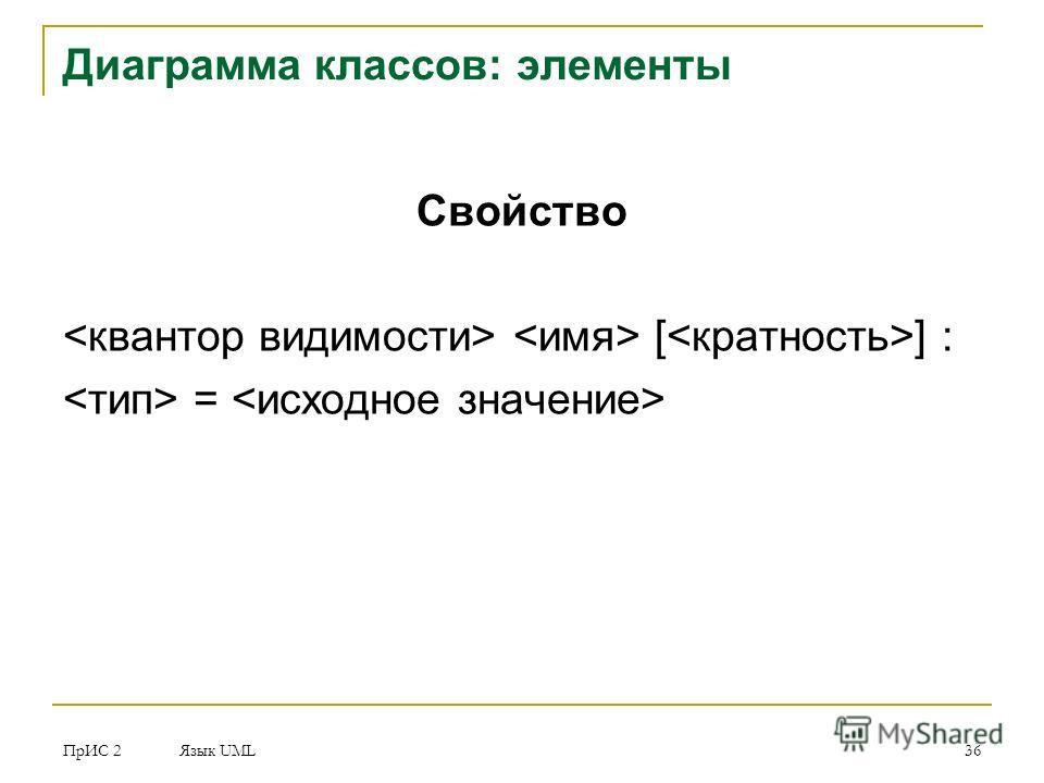 ПрИС 2 Язык UML 36 Диаграмма классов: элементы Свойство [ ] : =