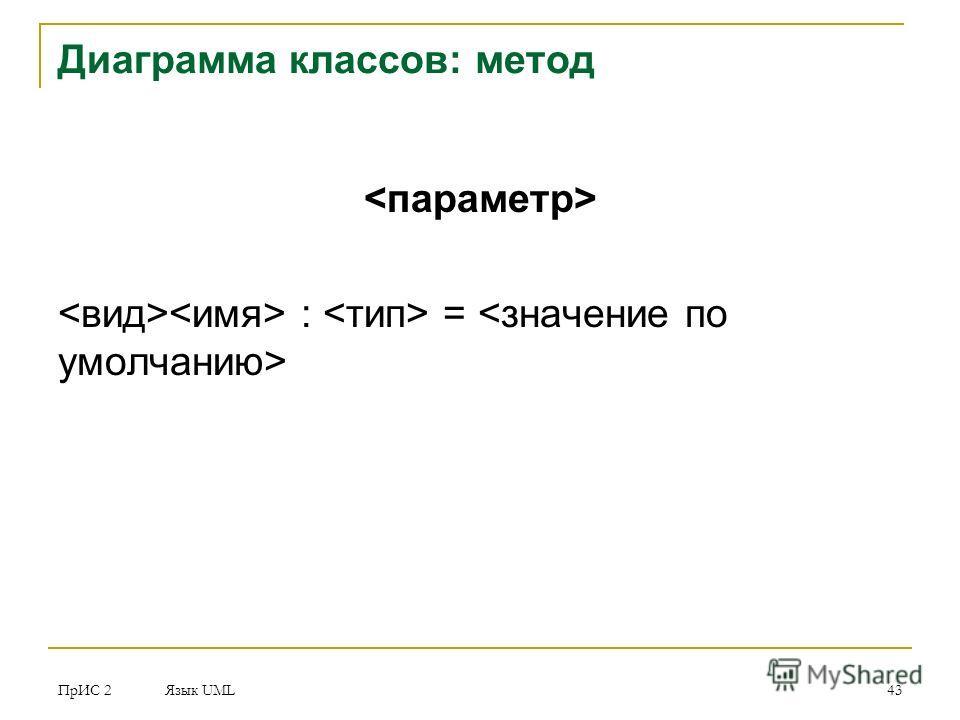 ПрИС 2 Язык UML 43 Диаграмма классов: метод : =