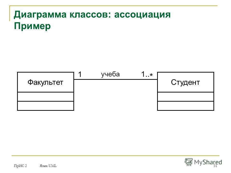 ПрИС 2 Язык UML 51 Диаграмма классов: ассоциация Пример Факультет Студент 1 1.. * учеба