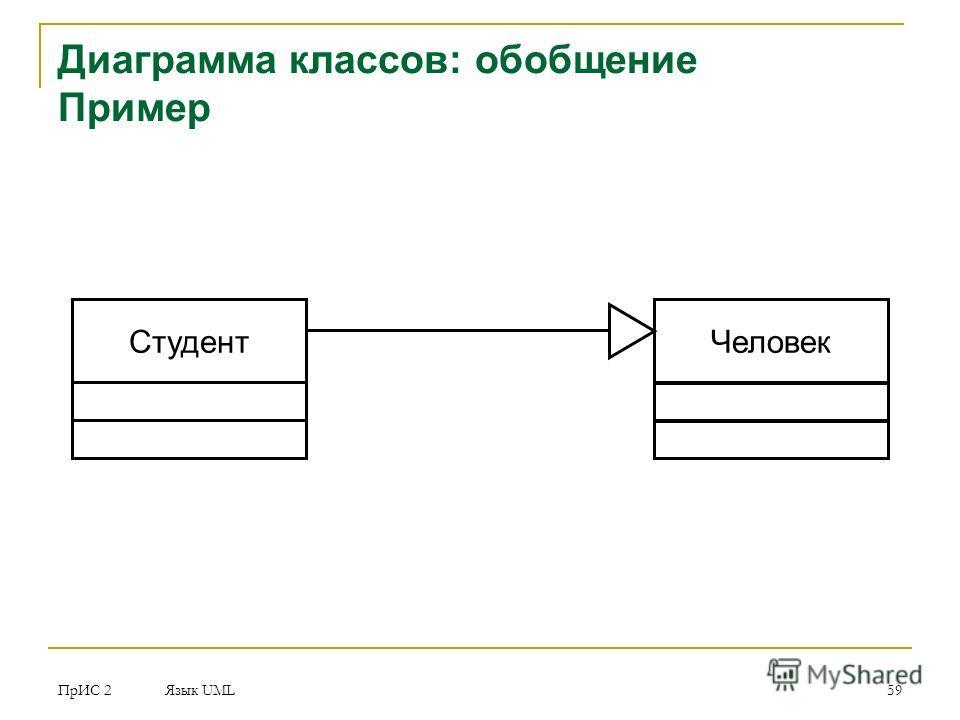 ПрИС 2 Язык UML 59 Диаграмма классов: обобщение Пример Студент Человек