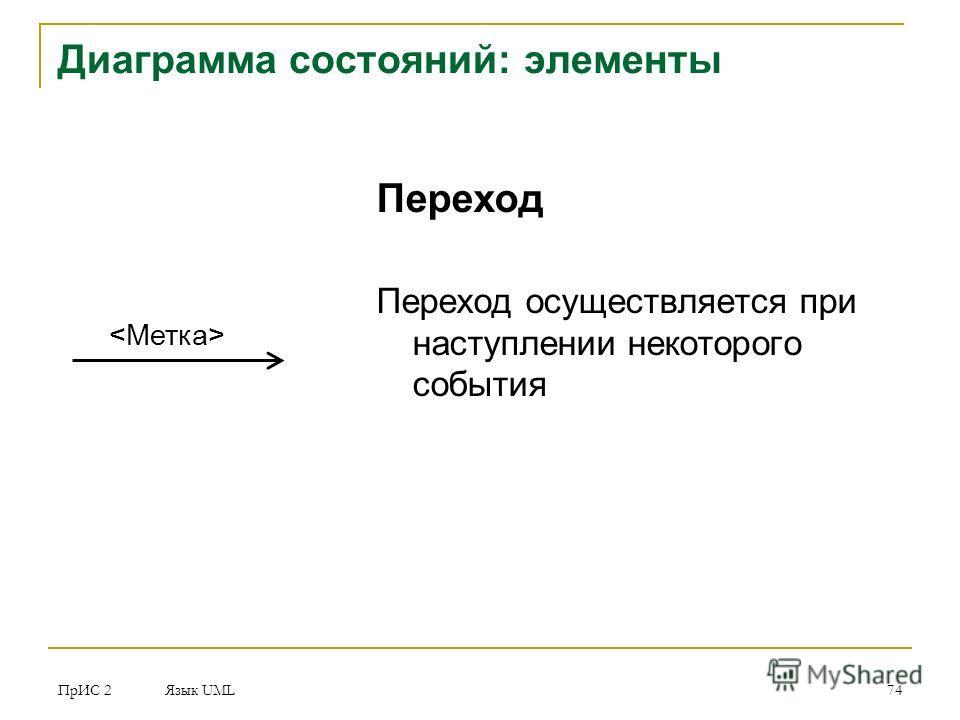 ПрИС 2 Язык UML 74 Диаграмма состояний: элементы Переход Переход осуществляется при наступлении некоторого события