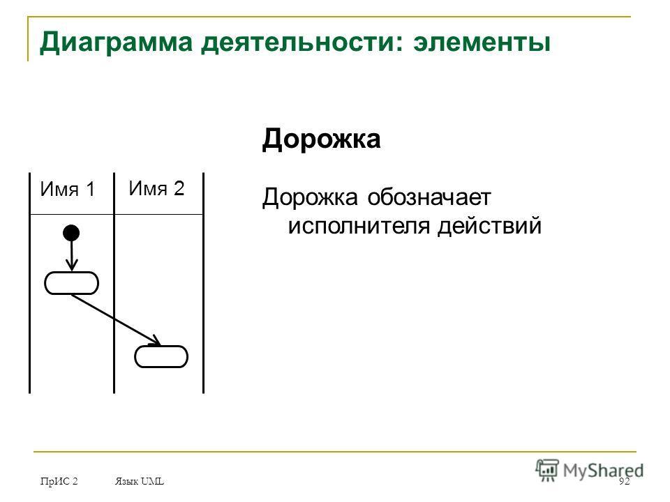 ПрИС 2 Язык UML 92 Диаграмма деятельности: элементы Дорожка Дорожка обозначает исполнителя действий Имя 1 Имя 2