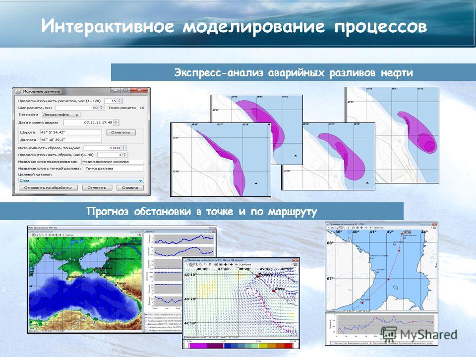 Интерактивное моделирование процессов Экспресс-анализ аварийных разливов нефти Прогноз обстановки в точке и по маршруту