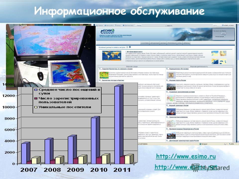 Информационное обслуживание http://www.esimo.ru http://www.esimo.net