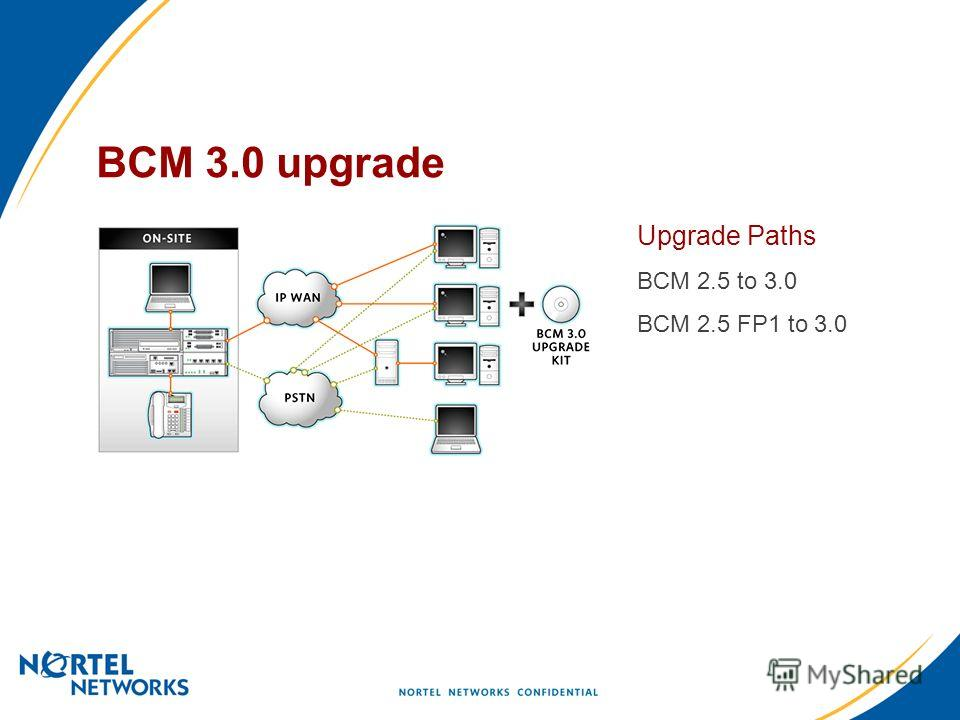 Upgrade Paths BCM 2.5 to 3.0 BCM 2.5 FP1 to 3.0 BCM 3.0 upgrade