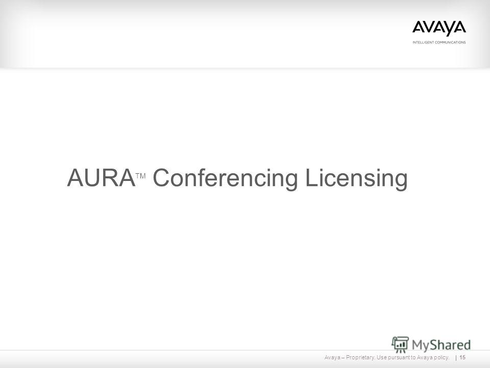 Avaya – Proprietary. Use pursuant to Avaya policy.15 AURA TM Conferencing Licensing