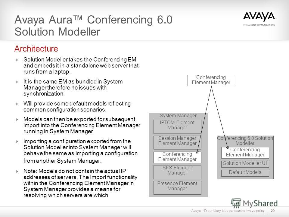 Avaya – Proprietary. Use pursuant to Avaya policy.29 Avaya Aura Conferencing 6.0 Solution Modeller Solution Modeller takes the Conferencing EM and embeds it in a standalone web server that runs from a laptop. It is the same EM as bundled in System Ma