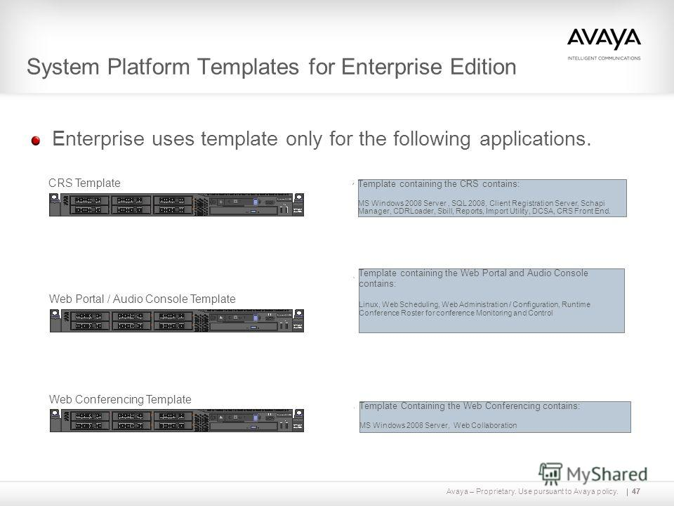 Avaya – Proprietary. Use pursuant to Avaya policy.47 System Platform Templates for Enterprise Edition 47 Template containing the CRS contains: MS Windows 2008 Server, SQL 2008, Client Registration Server, Schapi Manager, CDRLoader, Sbill, Reports, Im