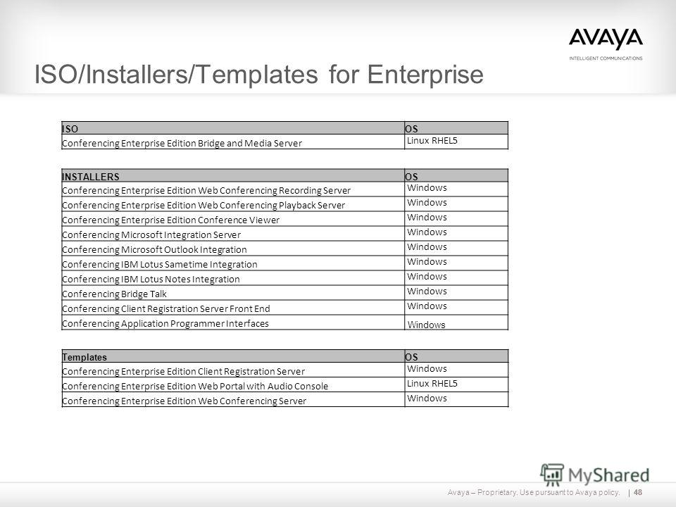 Avaya – Proprietary. Use pursuant to Avaya policy.48 ISO/Installers/Templates for Enterprise 48 ISOOS Conferencing Enterprise Edition Bridge and Media Server Linux RHEL5 INSTALLERSOS Conferencing Enterprise Edition Web Conferencing Recording Server W