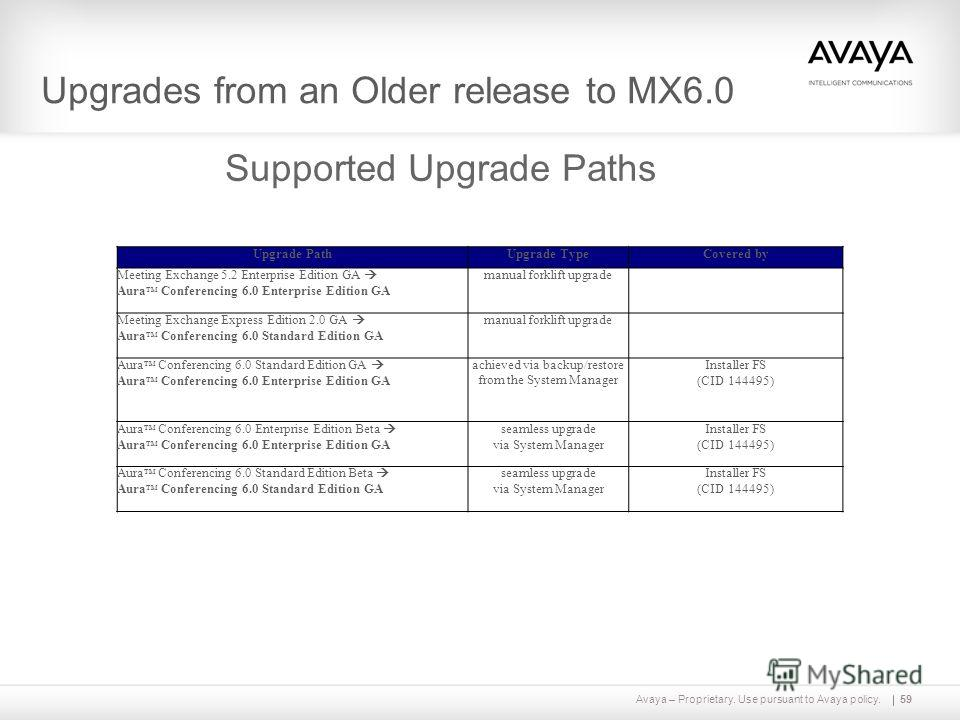 Avaya – Proprietary. Use pursuant to Avaya policy.59 Upgrades from an Older release to MX6.0 Supported Upgrade Paths Upgrade PathUpgrade TypeCovered by Meeting Exchange 5.2 Enterprise Edition GA Aura TM Conferencing 6.0 Enterprise Edition GA manual f