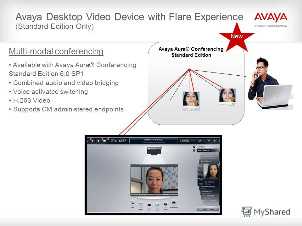 Multi-modal conferencing Available with Avaya Aura® Conferencing Standard Edition 6.0 SP1 Combined audio and video bridging Voice activated switching H.263 Video Supports CM administered endpoints Avaya Aura® Conferencing Standard Edition Avaya Deskt