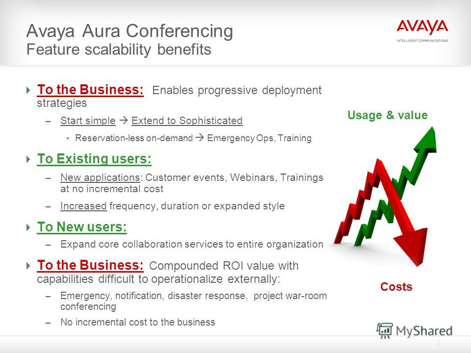 Avaya Aura Conferencing Feature scalability benefits To the Business: Enables progressive deployment strategies – Start simple Extend to Sophisticated Reservation-less on-demand Emergency Ops, Training To Existing users: – New applications: Customer