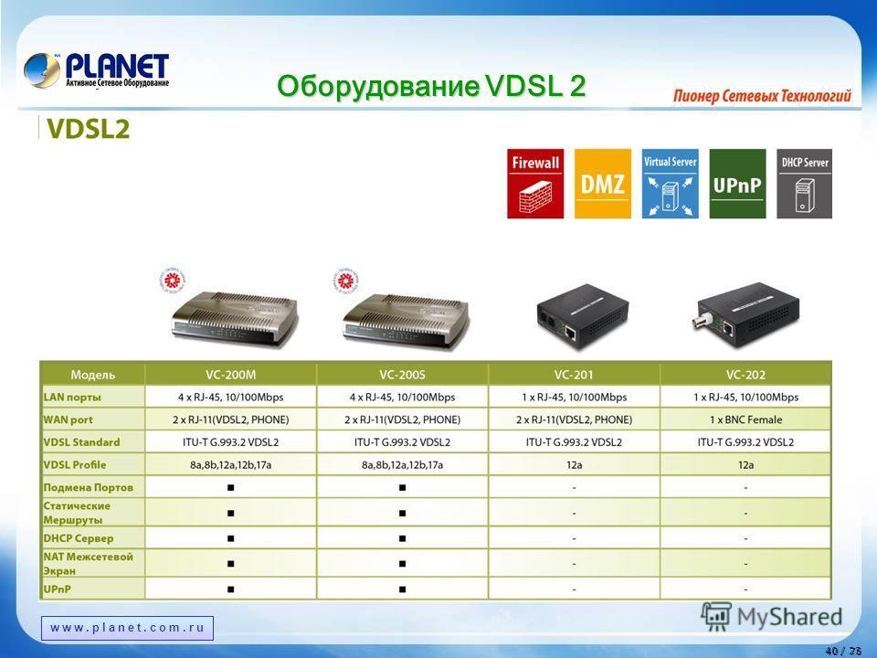 www.planet.com.tw 40 / 76 40 / 23 www.planet.com.ru Оборудование VDSL 2