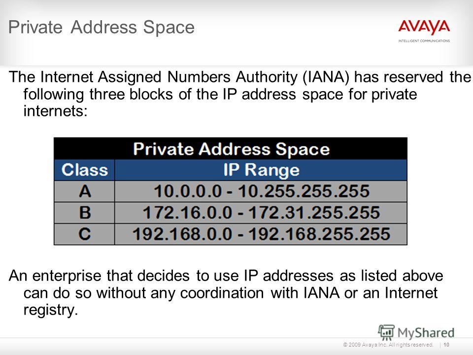 © 2009 Avaya Inc. All rights reserved.10 Private Address Space The Internet Assigned Numbers Authority (IANA) has reserved the following three blocks of the IP address space for private internets: An enterprise that decides to use IP addresses as lis