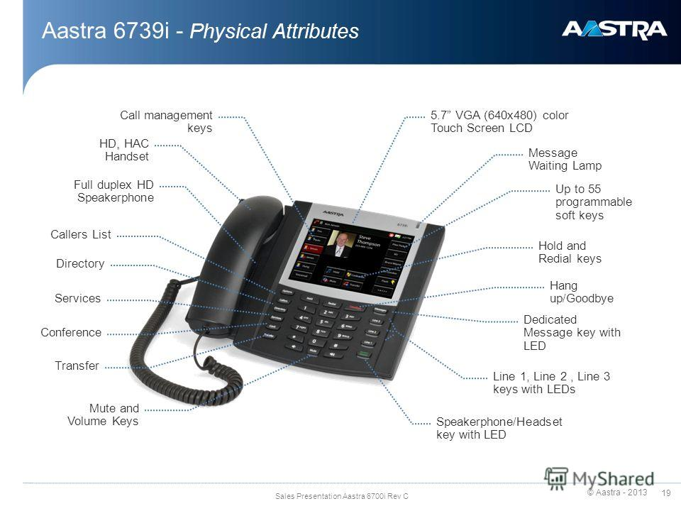 © Aastra - 2013 19 Sales Presentation Aastra 6700i Rev C Aastra 6739i - Physical Attributes Call management keys, HD, HAC Handset Callers List Services Conference Mute and Volume Keys Speakerphone/Headset key with LED Full duplex HD Speakerphone Dire