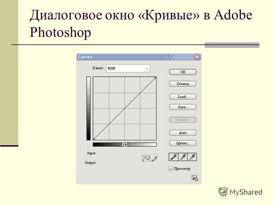 Диалоговое окно «Кривые» в Adobe Photoshop