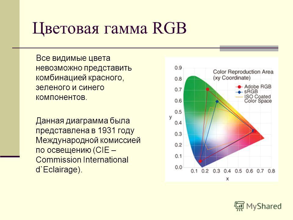 Цветовая гамма RGB Все видимые цвета невозможно представить комбинацией красного, зеленого и синего компонентов. Данная диаграмма была представлена в 1931 году Международной комиссией по освещению (CIE – Commission International d`Eclairage).