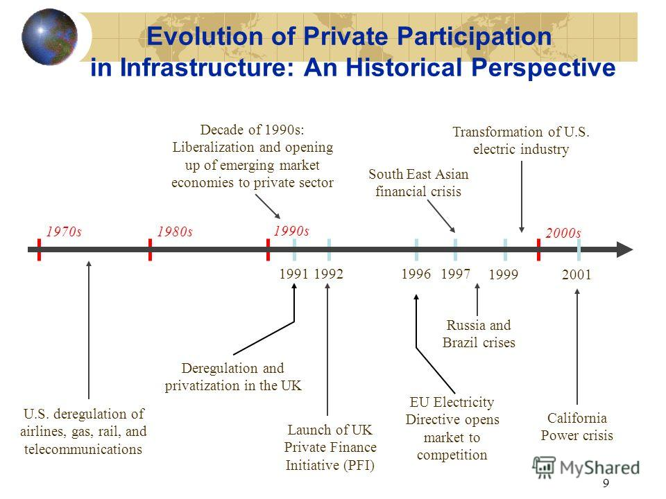 8 Private Sector Participation: A Continuum of Options Technical assistance contracts PUBLICPRIVATE Supply and civil works contracts Sub- contracting Management contracts Leasing BOT and concession BOODivestiture Of particular importance