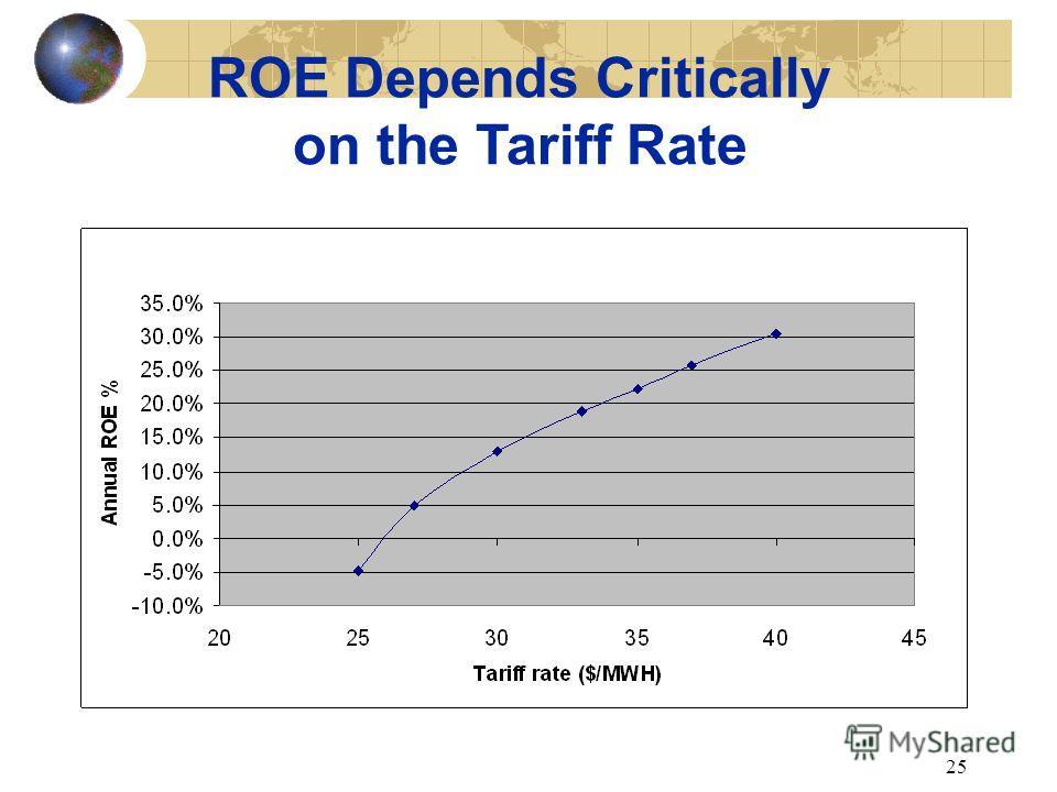 24 Power Plant Key Parameters 70% debt 30% equity 20 years 8.5 % 40% Financial Assumptions u Capital structure: u Term of debt: u Interest rate: u Income tax rate: