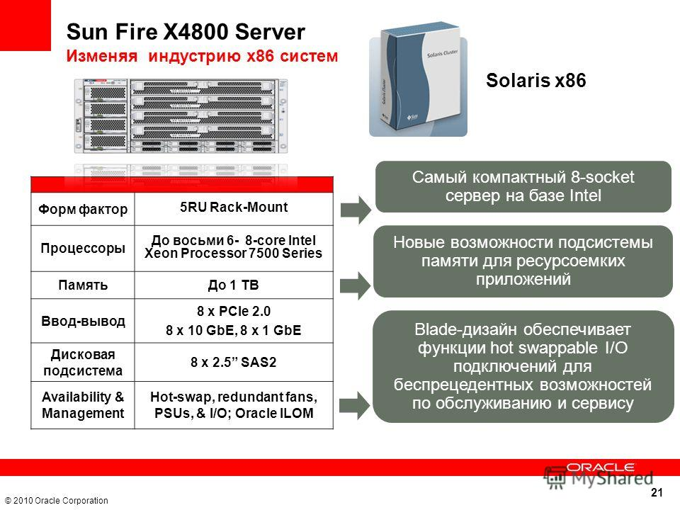 21 © 2010 Oracle Corporation Форм фактор 5RU Rack-Mount Процессоры До восьми 6- 8-core Intel Xeon Processor 7500 Series Память До 1 TB Ввод-вывод 8 x PCIe 2.0 8 x 10 GbE, 8 x 1 GbE Дисковая подсистема 8 x 2.5 SAS2 Availability & Management Hot-swap,