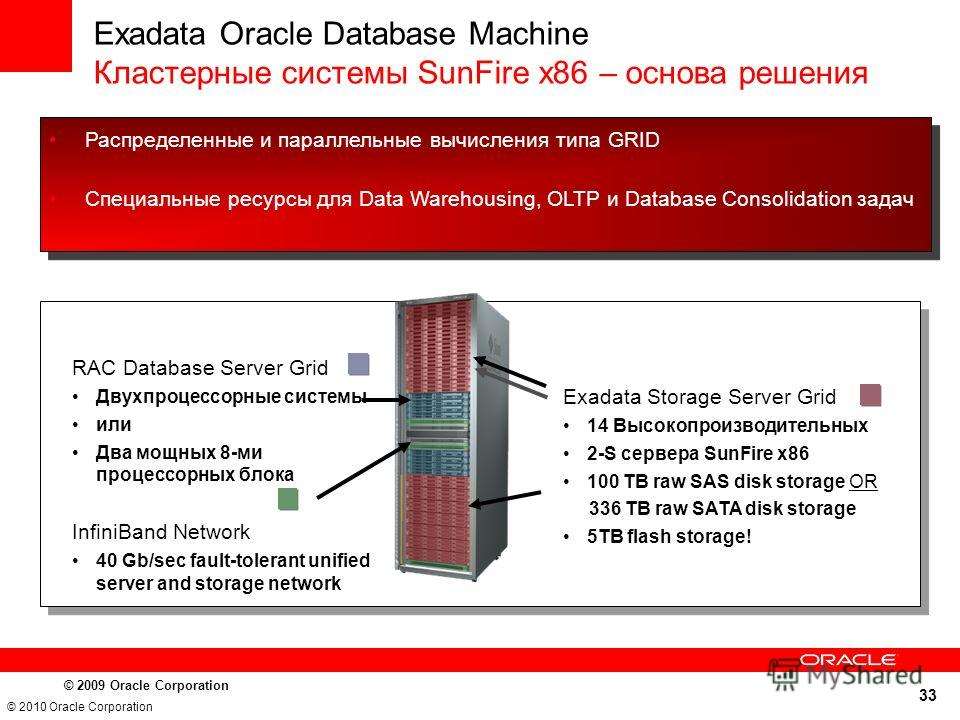 33 © 2010 Oracle Corporation Exadata Oracle Database Machine Кластерные системы SunFire x86 – основа решения © 2009 Oracle Corporation Exadata Storage Server Grid 14 Высокопроизводительных 2-S cервера SunFire x86 100 TB raw SAS disk storage OR 336 TB