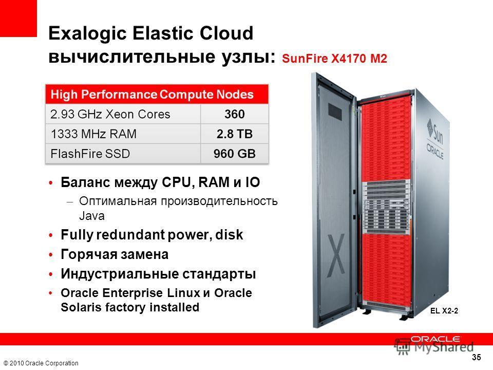 35 © 2010 Oracle Corporation EL X2-2 Exalogic Elastic Cloud вычислительные узлы: SunFire X4170 M2 Баланс между CPU, RAM и IO – Оптимальная производительность Java Fully redundant power, disk Горячая замена Индустриальные стандарты Oracle Enterprise L