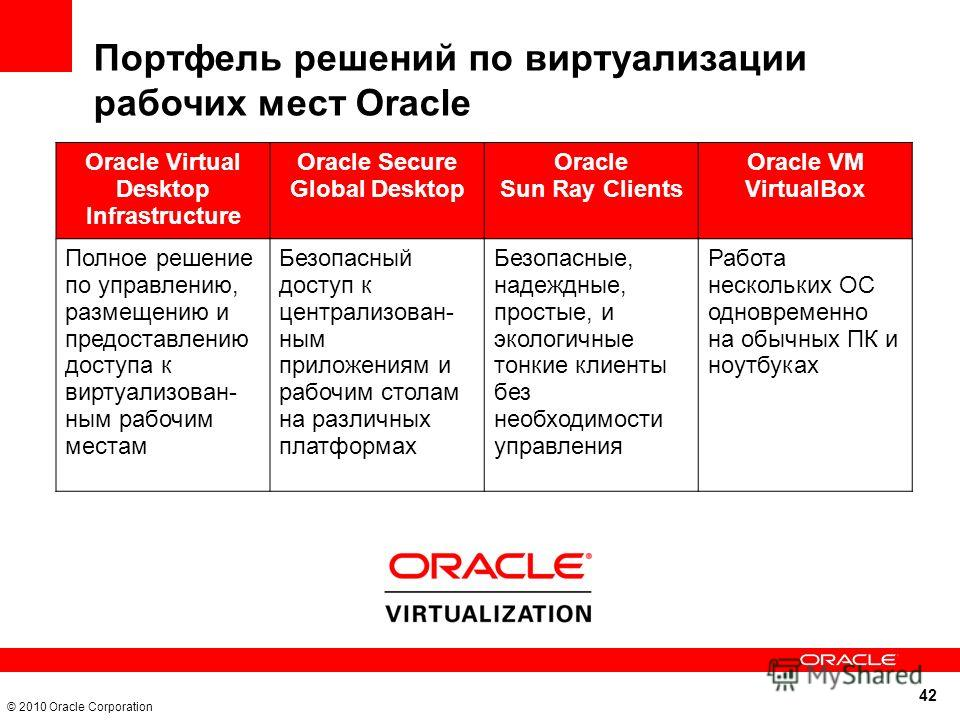 42 © 2010 Oracle Corporation Портфель решений по виртуализации рабочих мест Oracle Oracle Virtual Desktop Infrastructure Oracle Secure Global Desktop Oracle Sun Ray Clients Oracle VM VirtualBox Полное решение по управлению, размещению и предоставлени